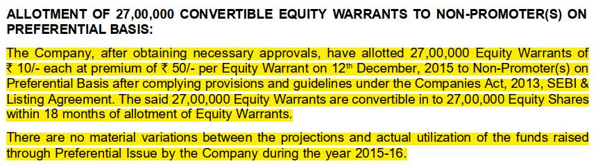 Issue of warrants Dec-15